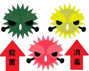 ばい菌イラスト