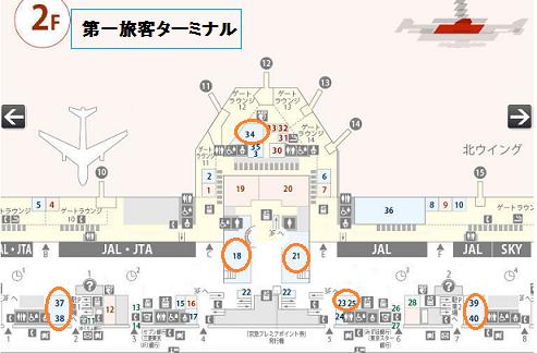 羽田空港お土産店 第一